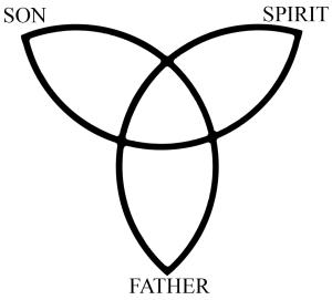 Trinity Knot w names